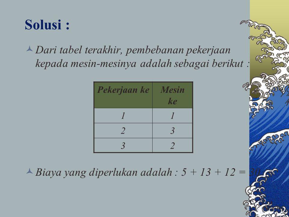 Solusi : Dari tabel terakhir, pembebanan pekerjaan kepada mesin-mesinya adalah sebagai berikut : Biaya yang diperlukan adalah : 5 + 13 + 12 = 30.