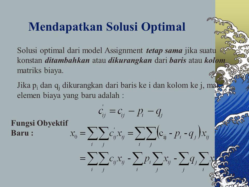 Mendapatkan Solusi Optimal