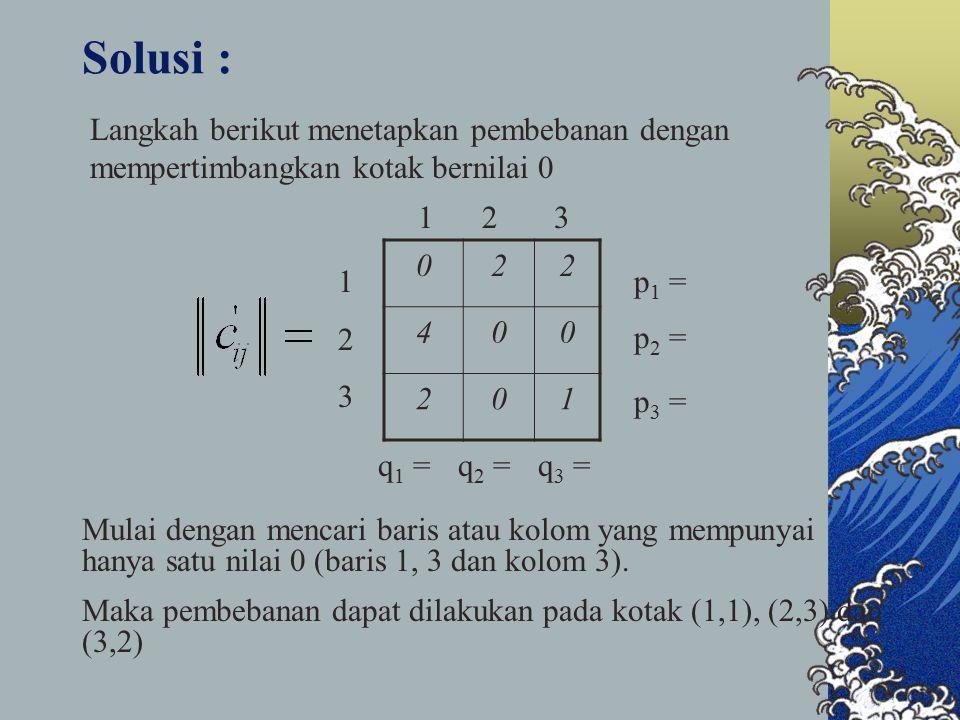 Solusi : Langkah berikut menetapkan pembebanan dengan mempertimbangkan kotak bernilai 0. 1 2 3.