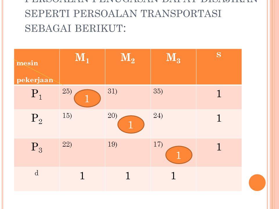 persoalan penugasan dapat disajikan seperti persoalan transportasi sebagai berikut: