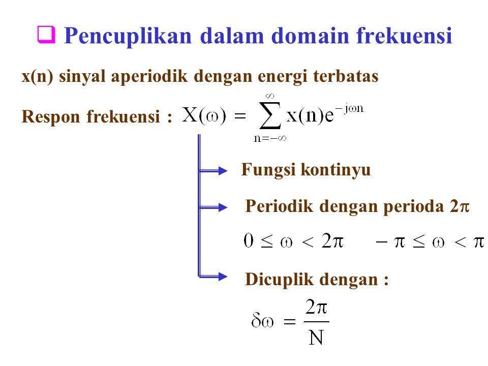 Pencuplikan dalam domain frekuensi