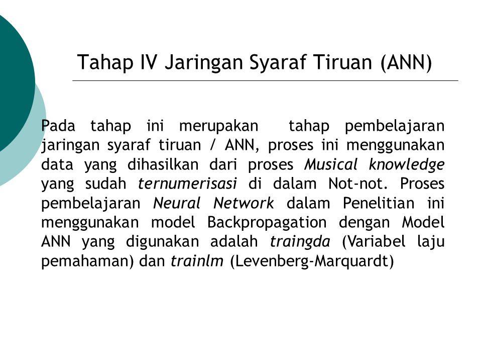 Tahap IV Jaringan Syaraf Tiruan (ANN)