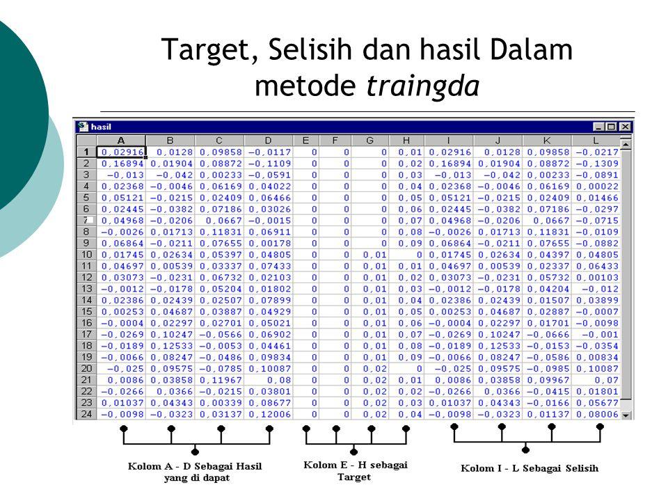 Target, Selisih dan hasil Dalam metode traingda