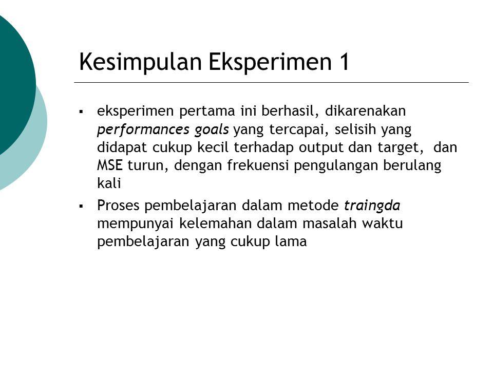 Kesimpulan Eksperimen 1