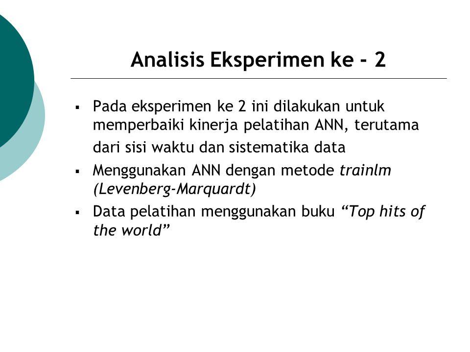 Analisis Eksperimen ke - 2