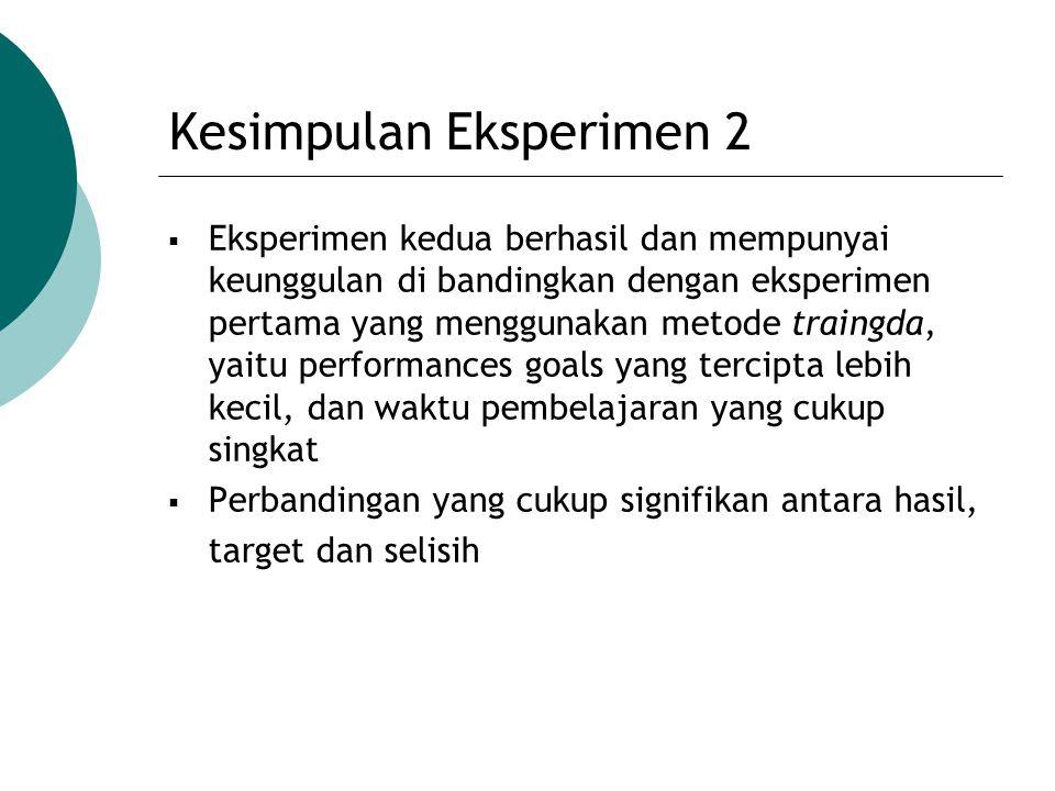 Kesimpulan Eksperimen 2