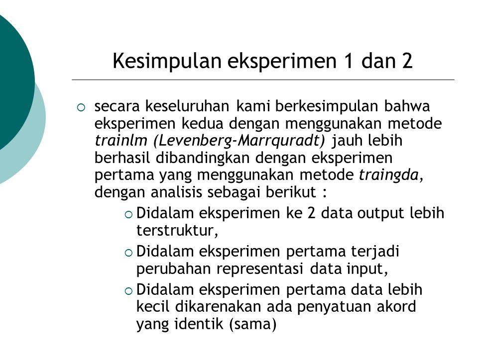Kesimpulan eksperimen 1 dan 2
