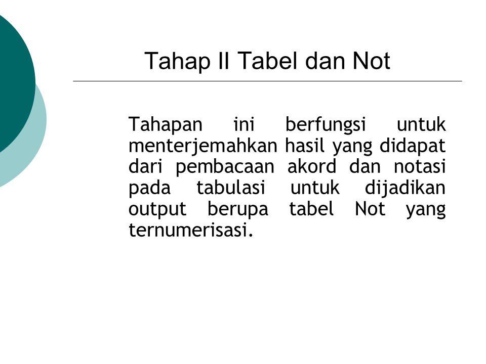 Tahap II Tabel dan Not