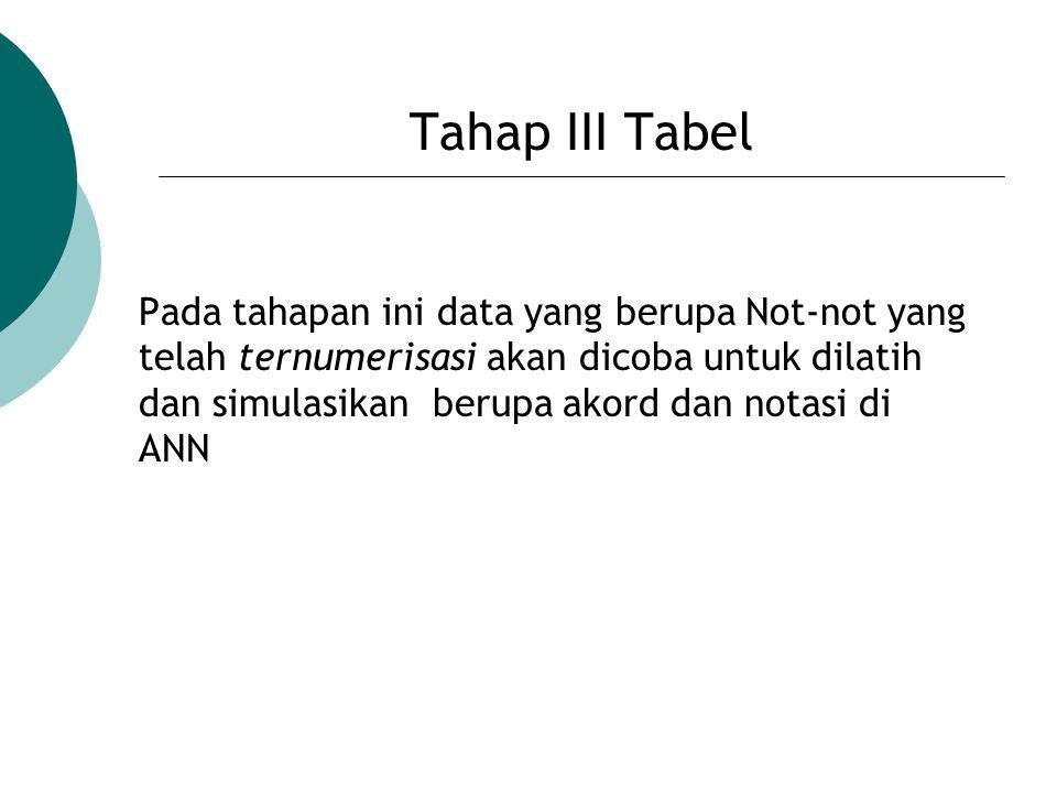 Tahap III Tabel