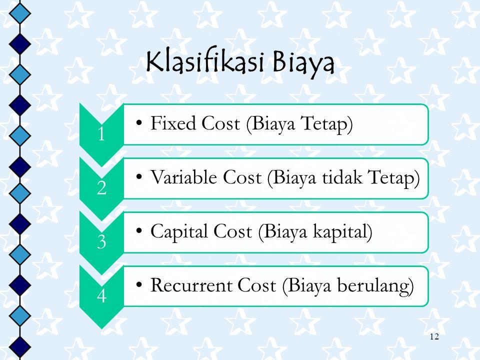 Klasifikasi Biaya 1 Fixed Cost (Biaya Tetap) 2