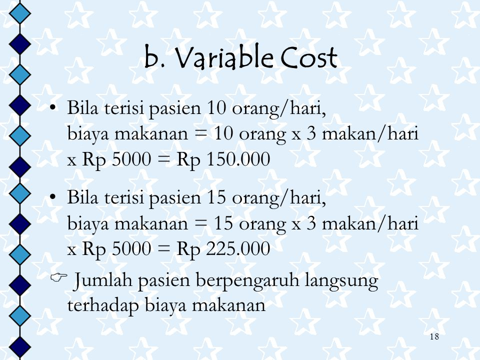 b. Variable Cost Bila terisi pasien 10 orang/hari, biaya makanan = 10 orang x 3 makan/hari x Rp 5000 = Rp 150.000.