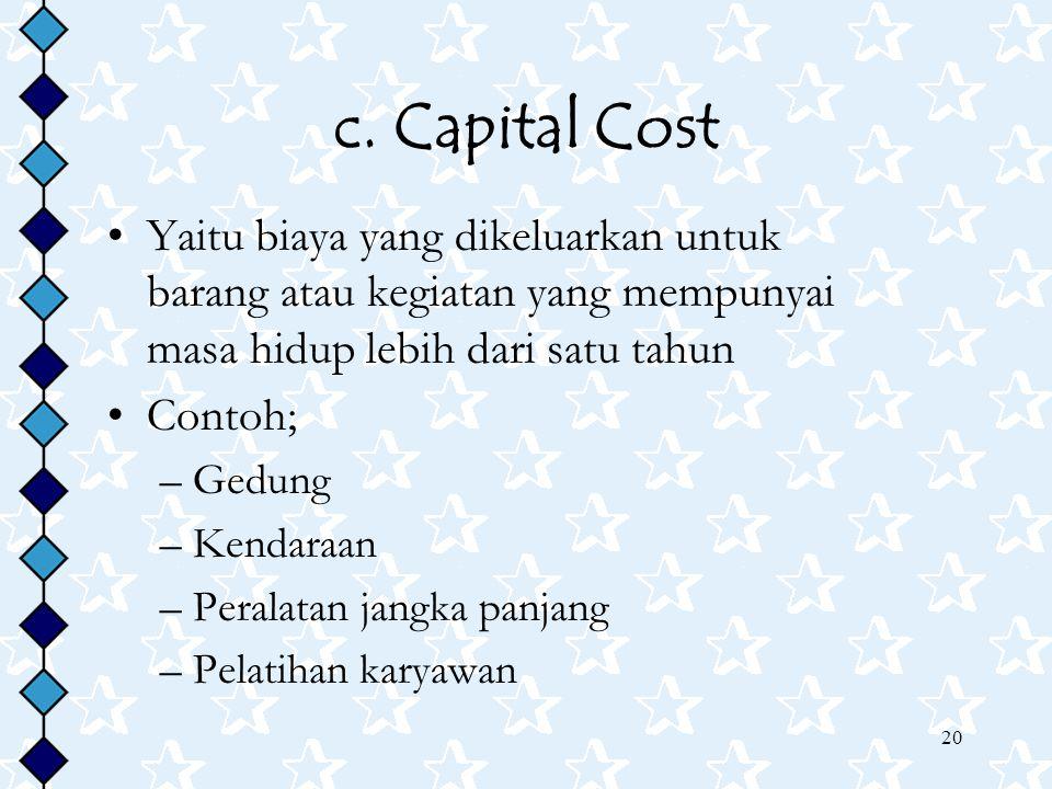 c. Capital Cost Yaitu biaya yang dikeluarkan untuk barang atau kegiatan yang mempunyai masa hidup lebih dari satu tahun.