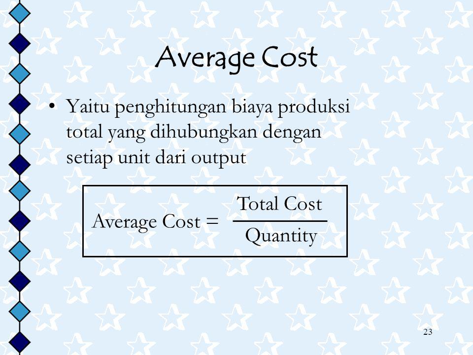 Average Cost Yaitu penghitungan biaya produksi total yang dihubungkan dengan setiap unit dari output.