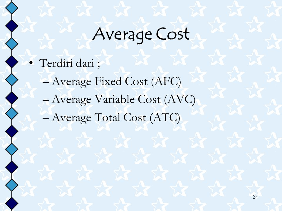 Average Cost Terdiri dari ; Average Fixed Cost (AFC)