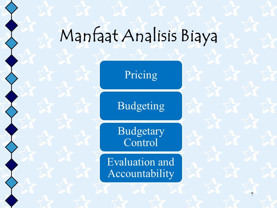 Manfaat Analisis Biaya