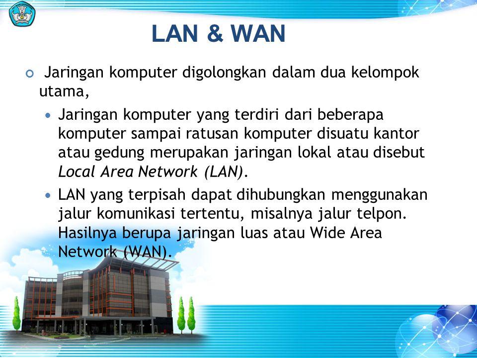 LAN & WAN Jaringan komputer digolongkan dalam dua kelompok utama,