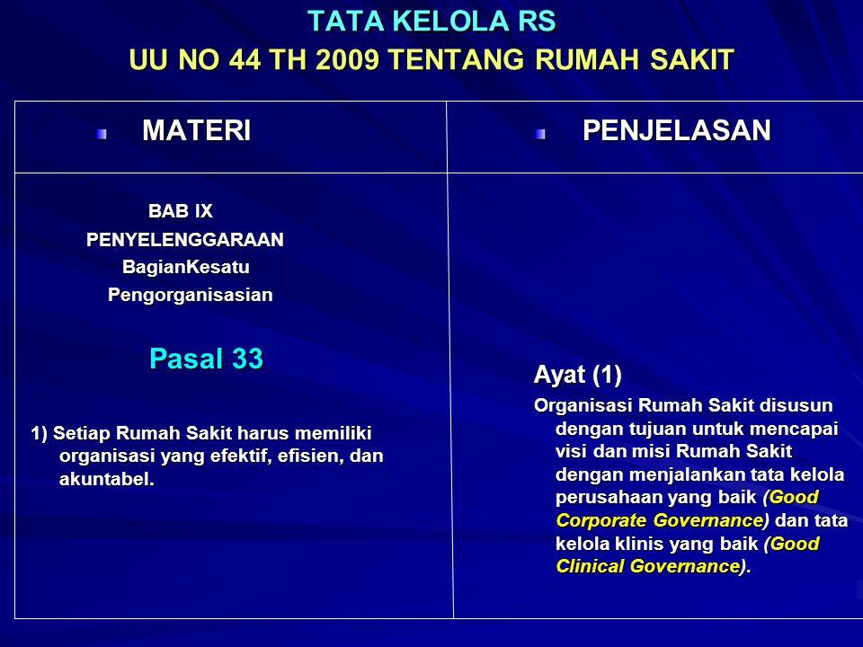 TATA KELOLA RS UU NO 44 TH 2009 TENTANG RUMAH SAKIT