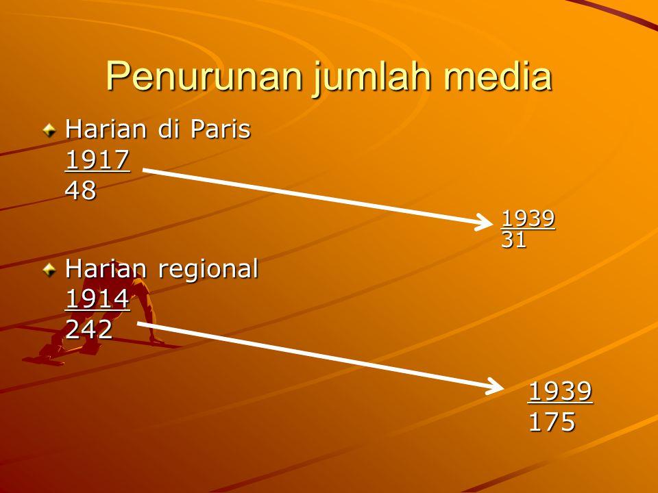 Penurunan jumlah media