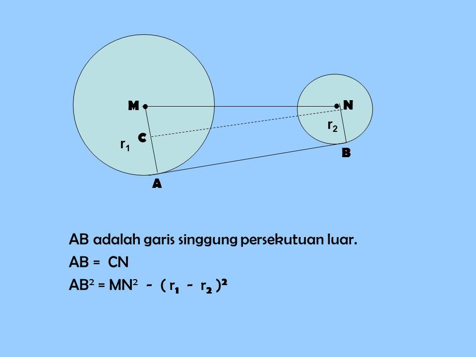 AB adalah garis singgung persekutuan luar. AB = CN
