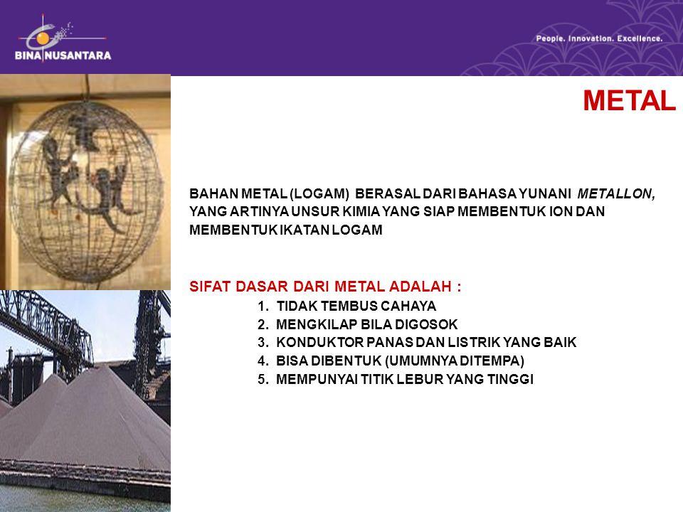 METAL SIFAT DASAR DARI METAL ADALAH :