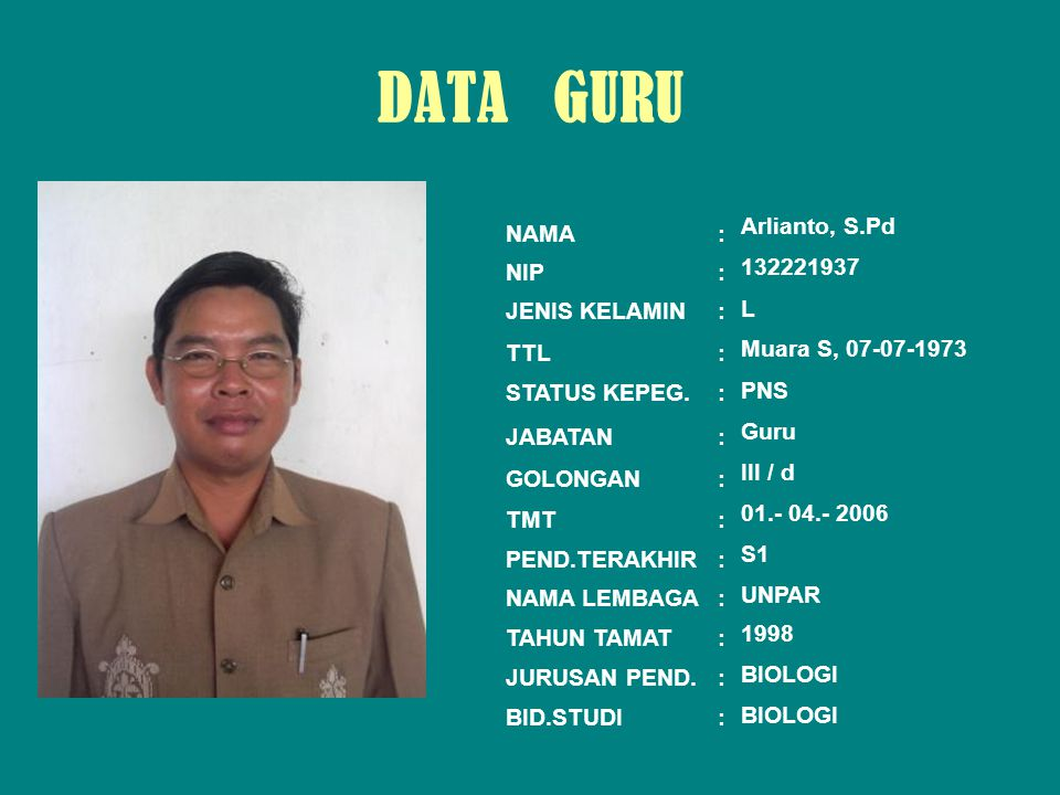 DATA GURU PAS PHOTO NAMA : Arlianto, S.Pd NIP : 132221937