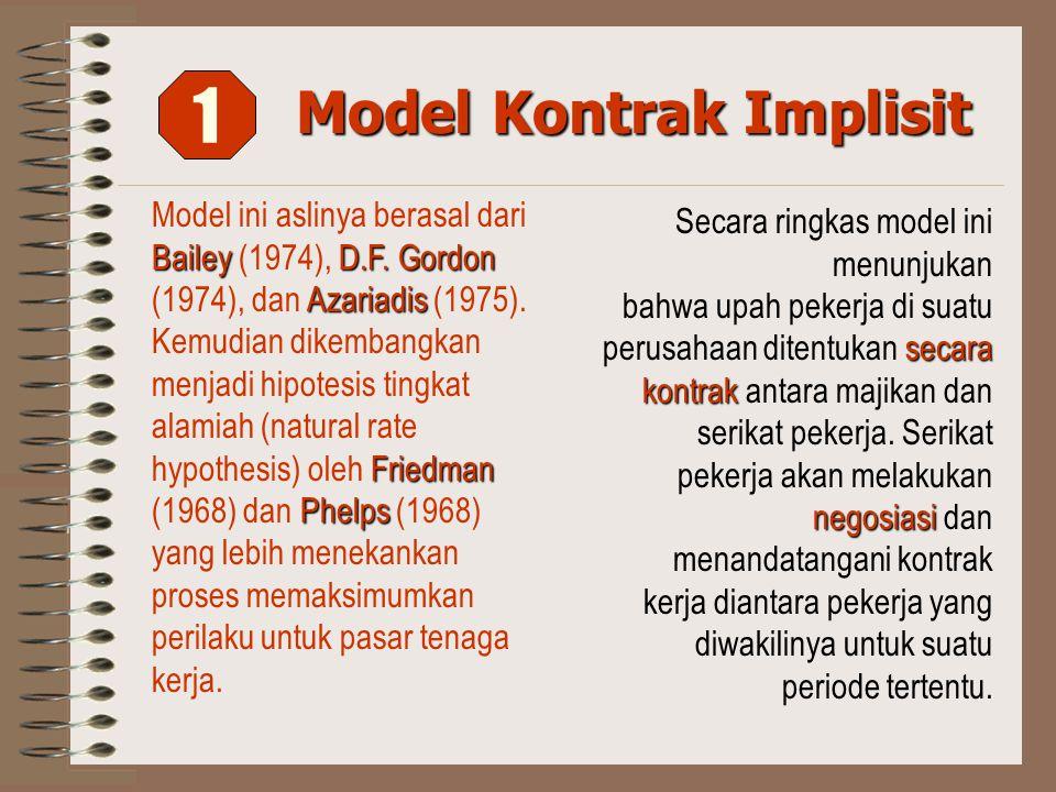 Model Kontrak Implisit