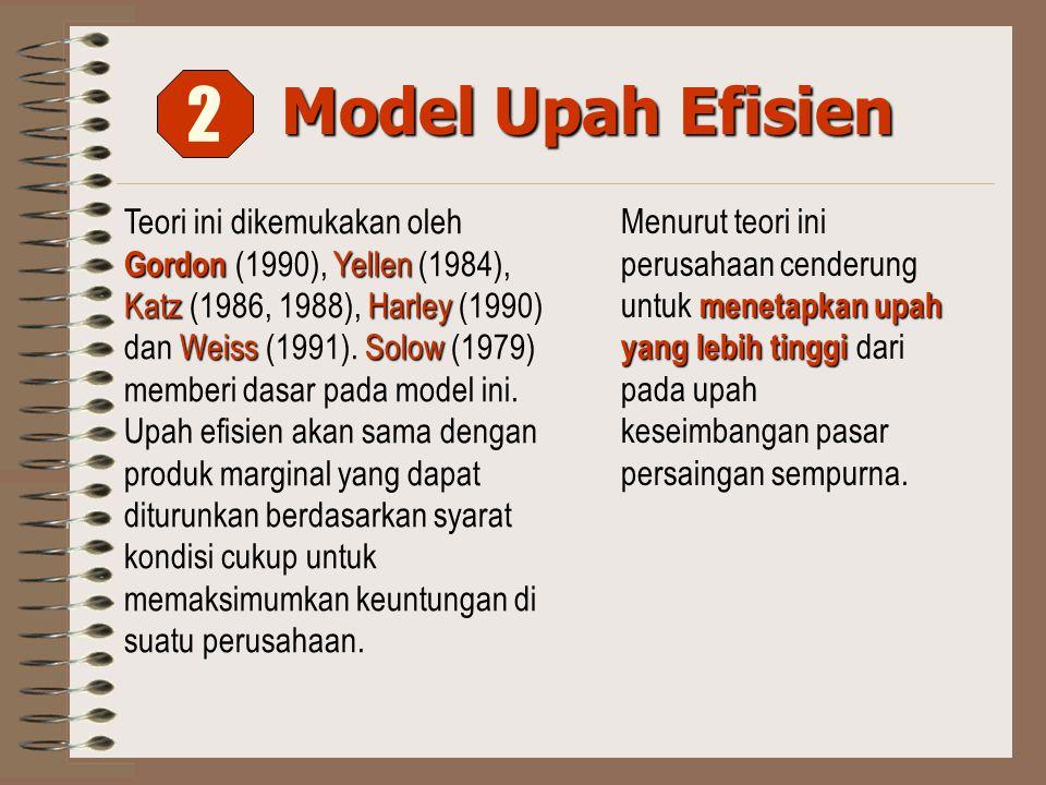 Model Upah Efisien 2.