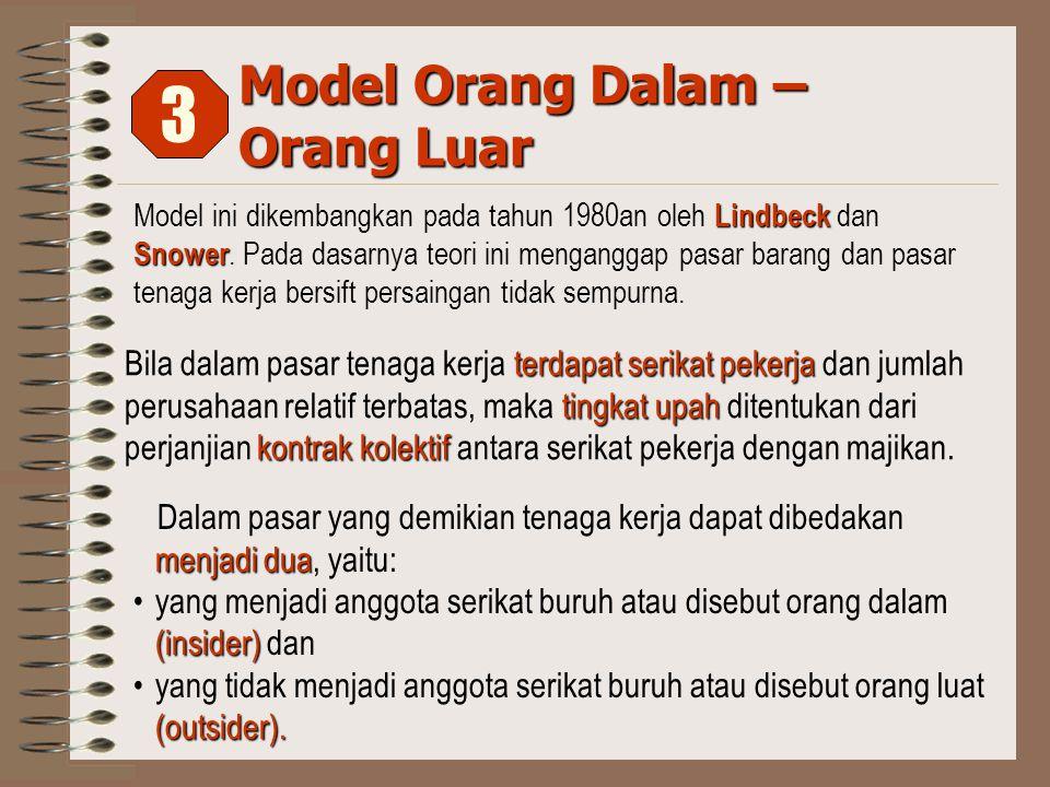 Model Orang Dalam – Orang Luar