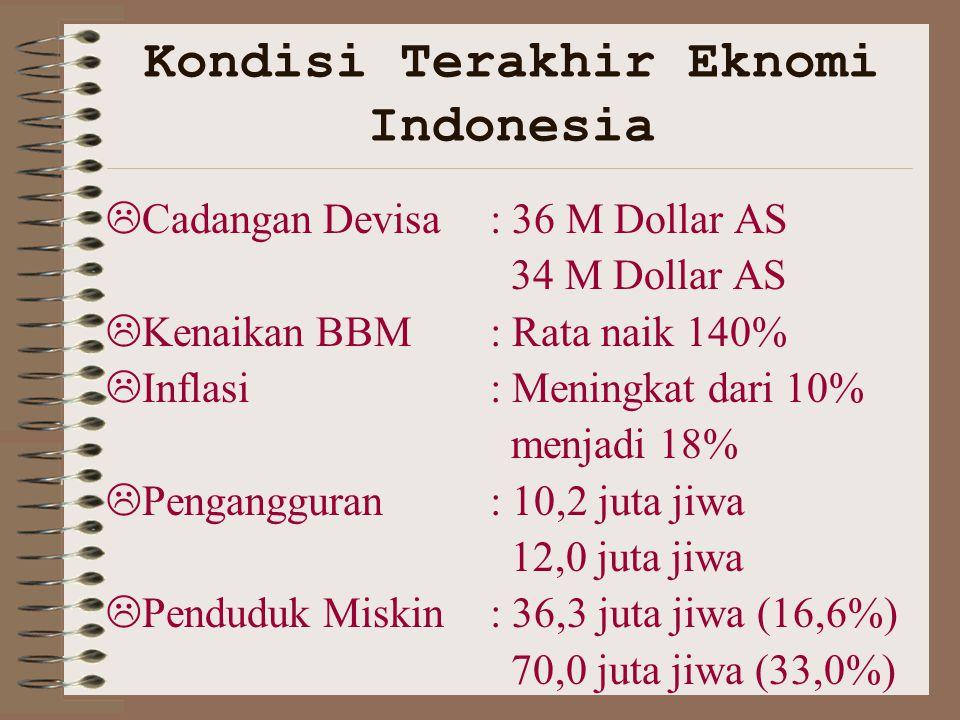 Kondisi Terakhir Eknomi Indonesia