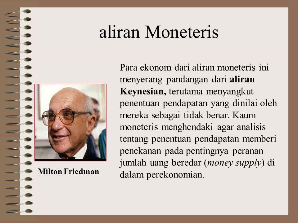 aliran Moneteris