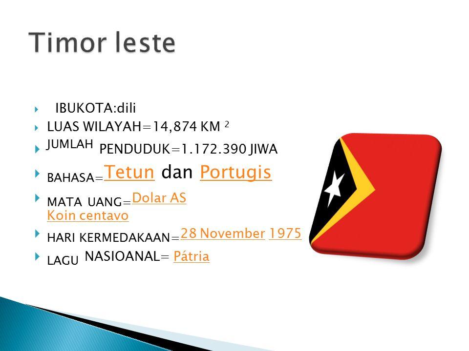 Timor leste JUMLAH PENDUDUK=1.172.390 JIWA BAHASA=Tetun dan Portugis