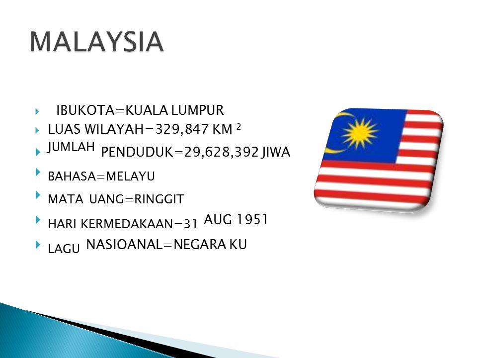 MALAYSIA JUMLAH PENDUDUK=29,628,392 JIWA BAHASA=MELAYU