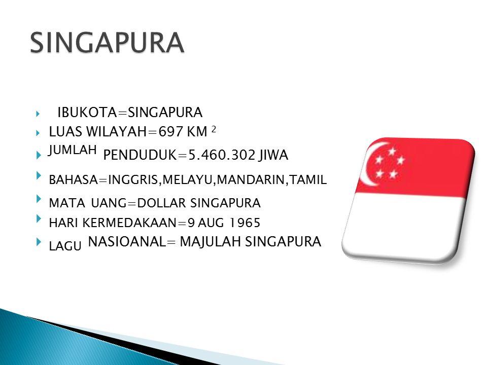 SINGAPURA JUMLAH PENDUDUK=5.460.302 JIWA
