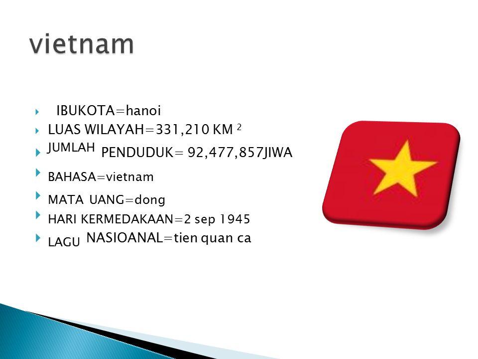 vietnam JUMLAH PENDUDUK= 92,477,857JIWA BAHASA=vietnam MATA UANG=dong
