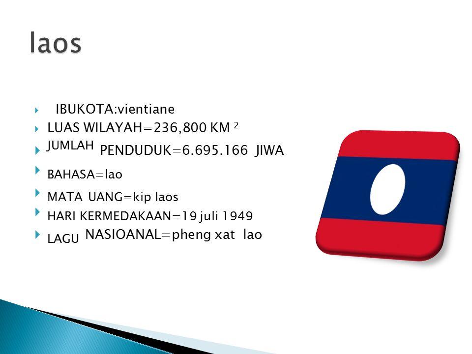 laos JUMLAH PENDUDUK=6.695.166 JIWA BAHASA=lao MATA UANG=kip laos