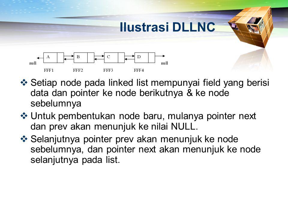 Ilustrasi DLLNC Setiap node pada linked list mempunyai field yang berisi data dan pointer ke node berikutnya & ke node sebelumnya.