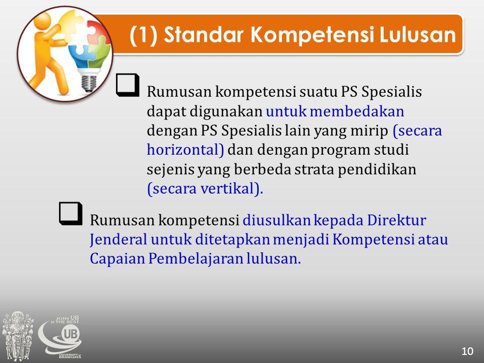(1) Standar Kompetensi Lulusan