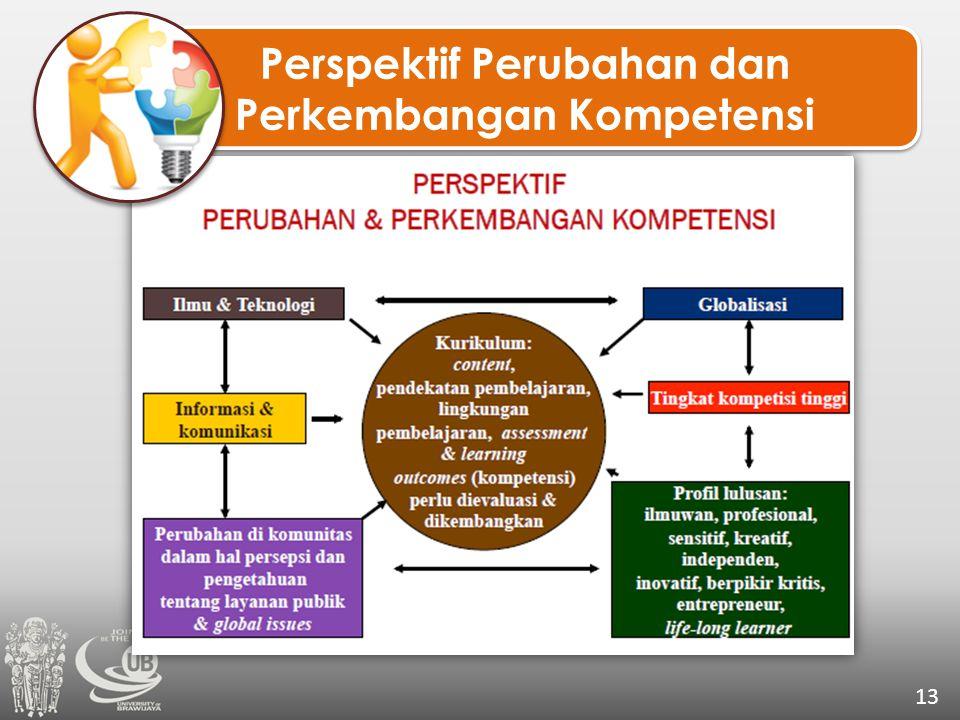 Perspektif Perubahan dan Perkembangan Kompetensi