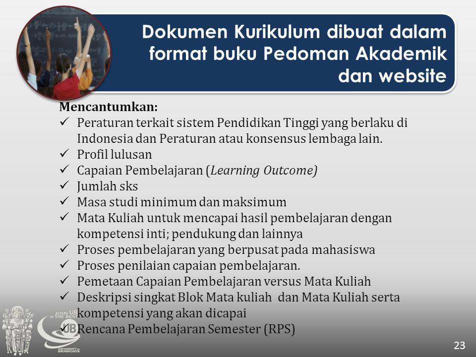 Dokumen Kurikulum dibuat dalam format buku Pedoman Akademik dan website