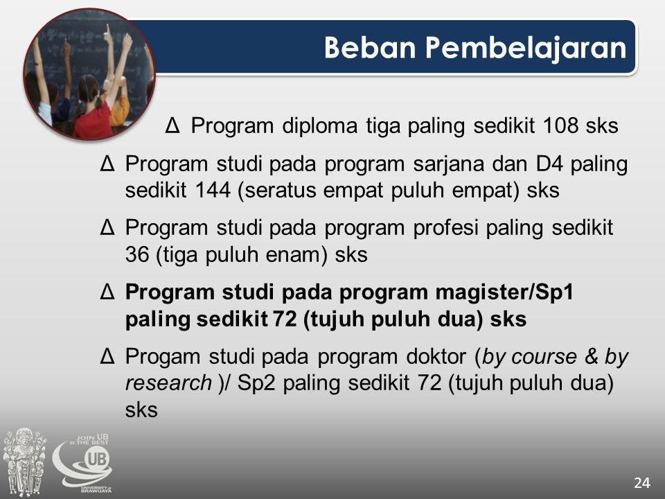 Beban Pembelajaran Program diploma tiga paling sedikit 108 sks