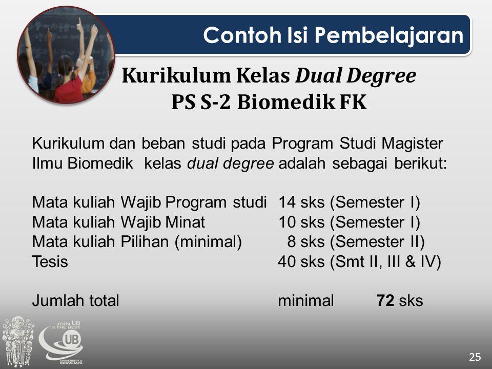 Kurikulum Kelas Dual Degree PS S-2 Biomedik FK