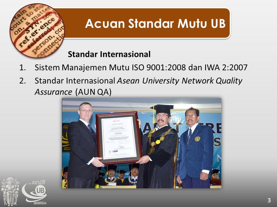 Acuan Standar Mutu UB Standar Internasional