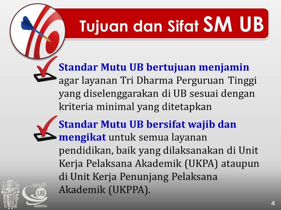 Tujuan dan Sifat SM UB
