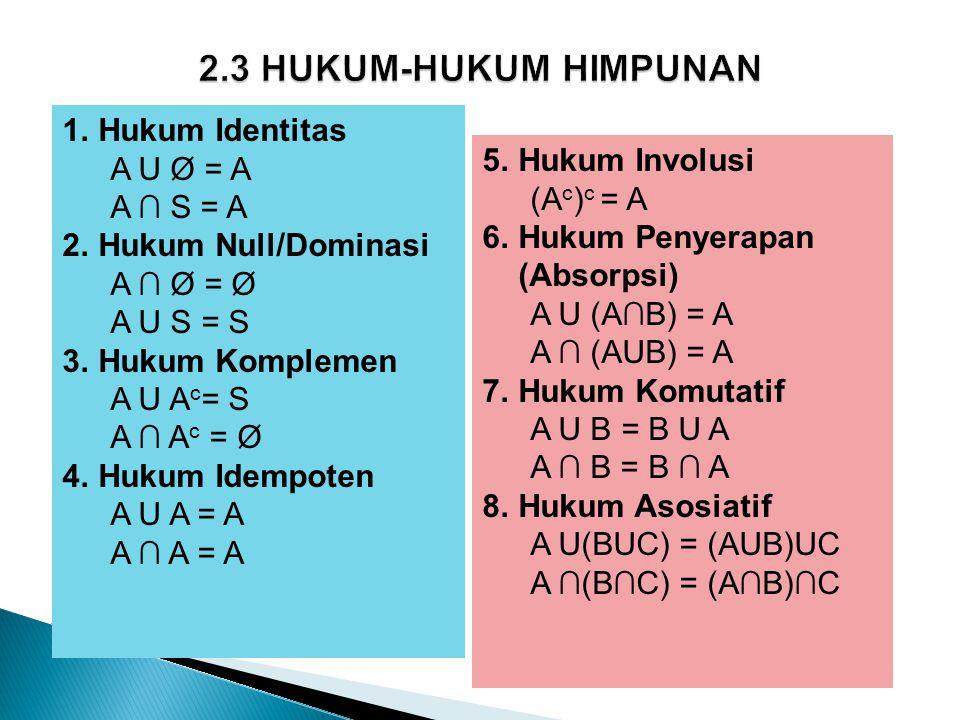 2.3 HUKUM-HUKUM HIMPUNAN Hukum Identitas A U Ø = A Hukum Involusi