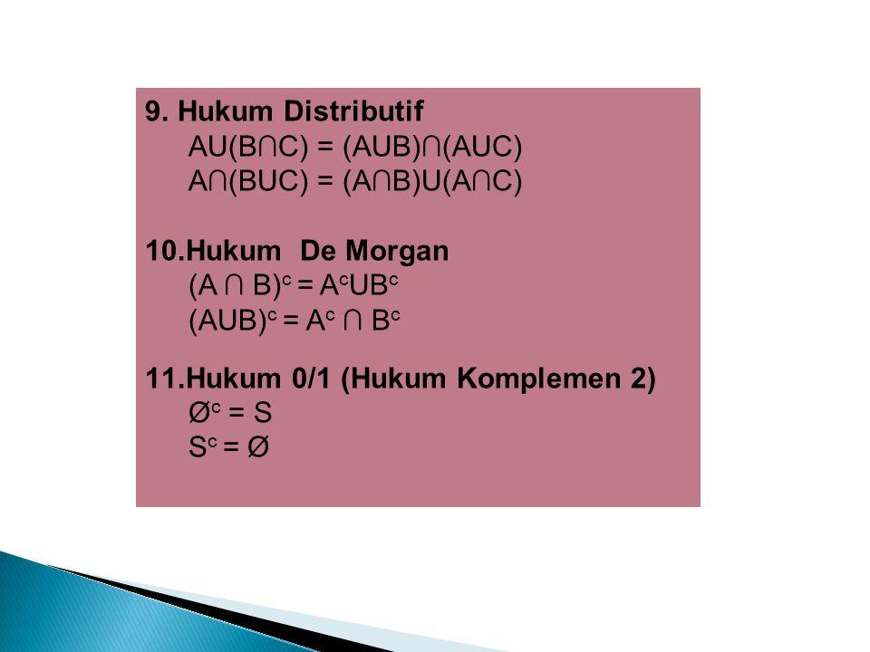 Hukum Distributif AU(B∩C) = (AUB)∩(AUC) A∩(BUC) = (A∩B)U(A∩C) Hukum De Morgan. (A ∩ B)c = AcUBc.