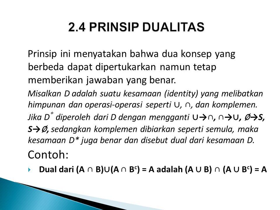 2.4 PRINSIP DUALITAS Contoh: