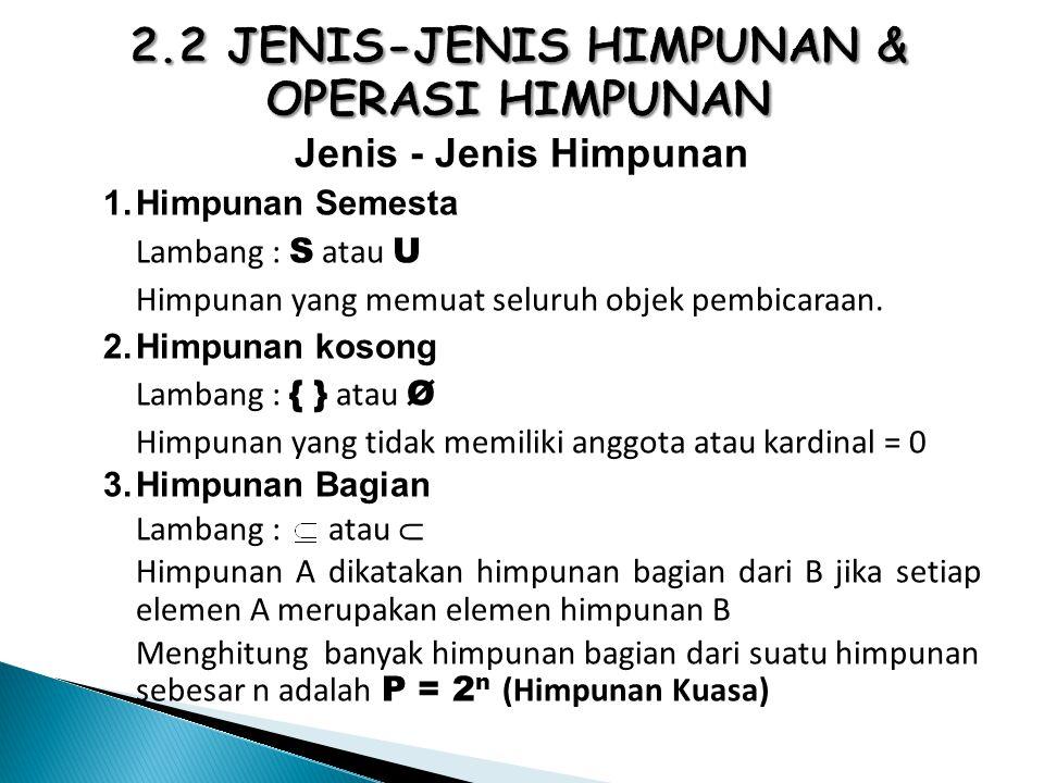 2.2 JENIS-JENIS HIMPUNAN & OPERASI HIMPUNAN