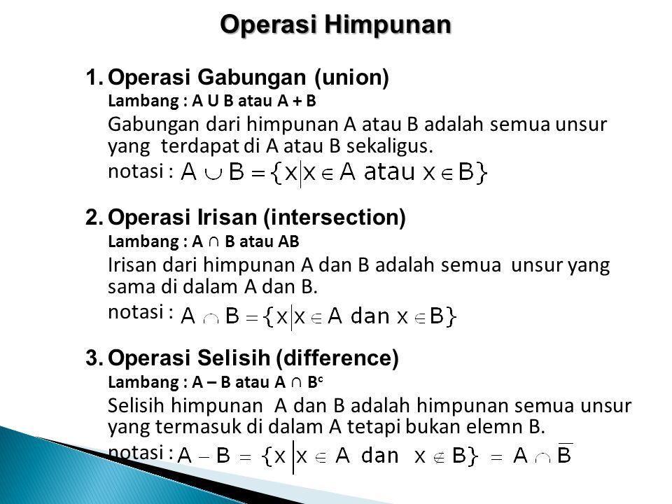 Operasi Himpunan notasi : Lambang : A U B atau A + B