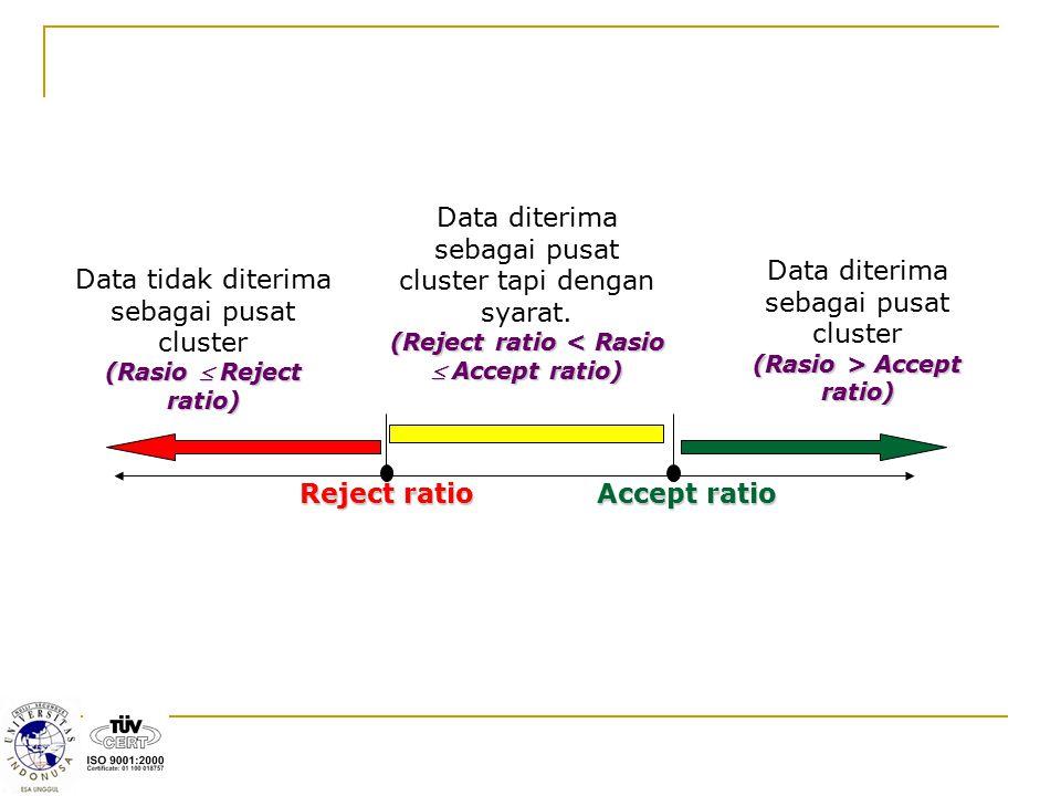 (Rasio > Accept ratio) (Reject ratio < Rasio  Accept ratio)