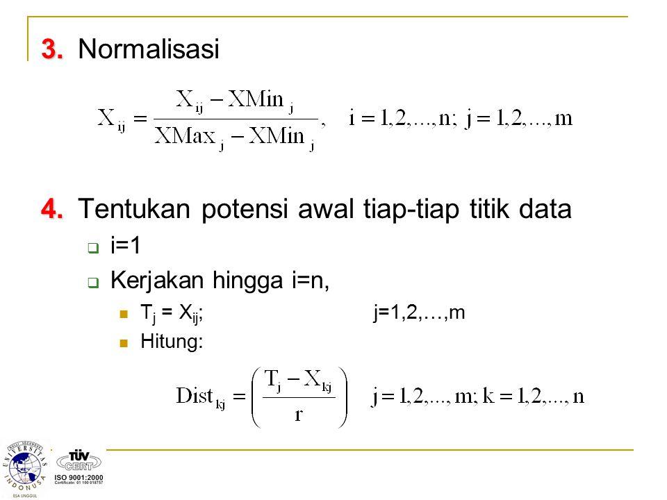 4. Tentukan potensi awal tiap-tiap titik data